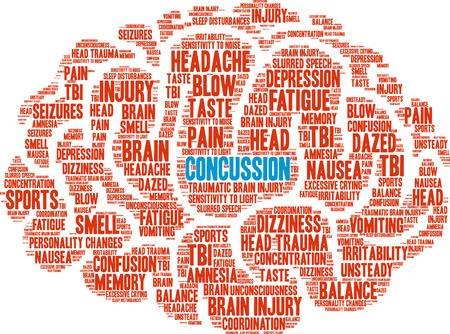 concussion word map cloud in the shape of a brain